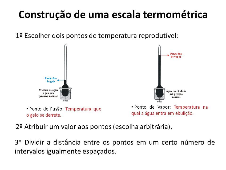 Construção de uma escala termométrica