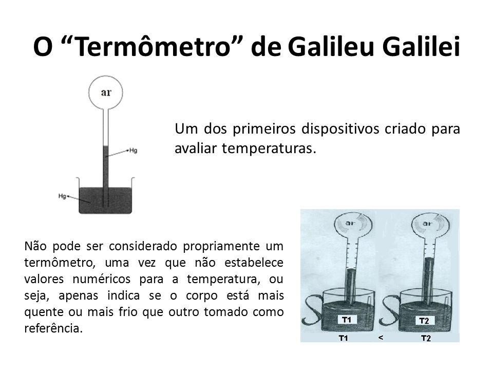 O Termômetro de Galileu Galilei