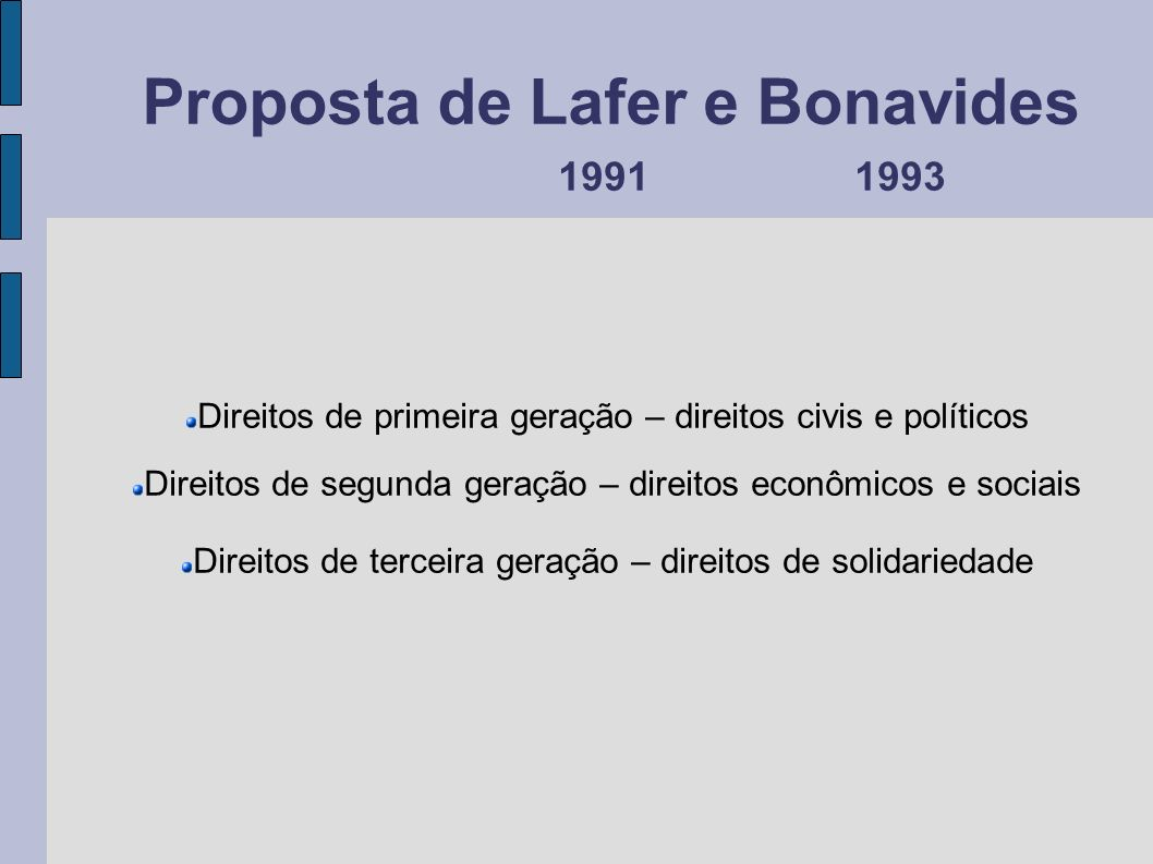 Proposta de Lafer e Bonavides