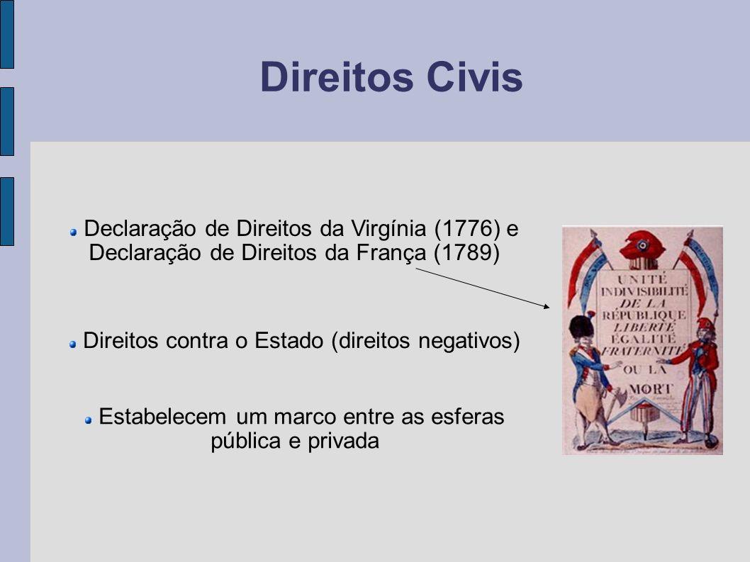 Direitos Civis Declaração de Direitos da Virgínia (1776) e Declaração de Direitos da França (1789) Direitos contra o Estado (direitos negativos)