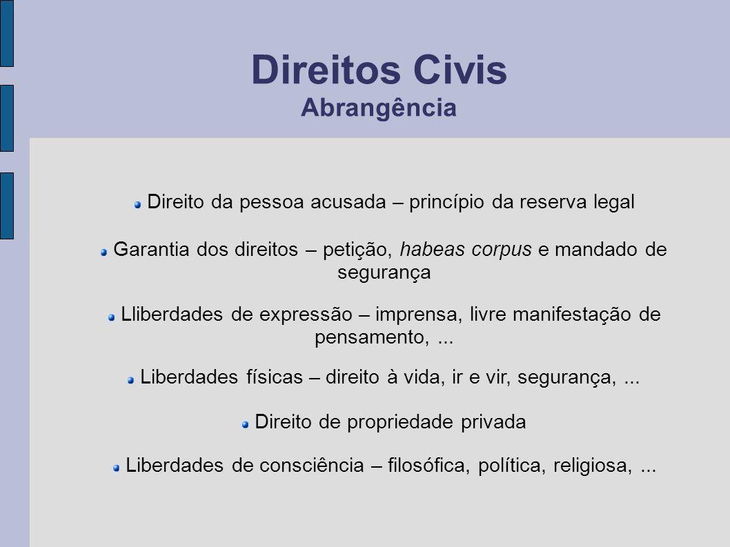 Direitos Civis Abrangência