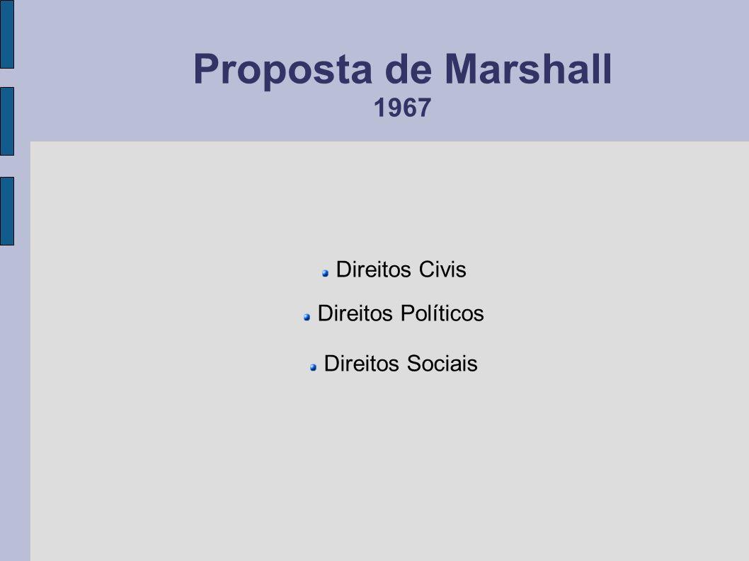 Proposta de Marshall 1967 Direitos Civis Direitos Políticos