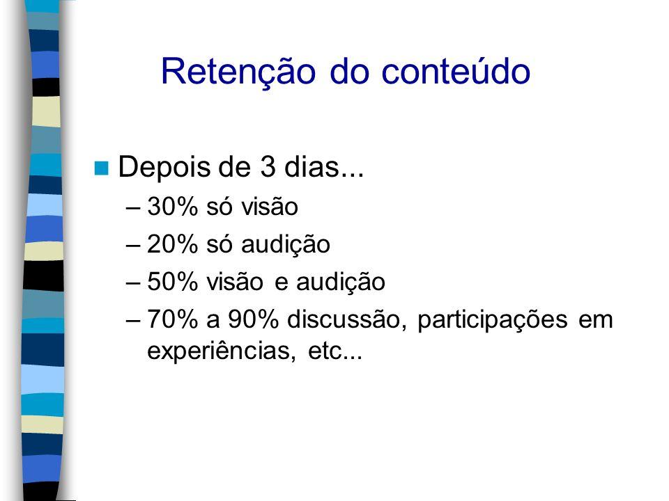 Retenção do conteúdo Depois de 3 dias... 30% só visão 20% só audição