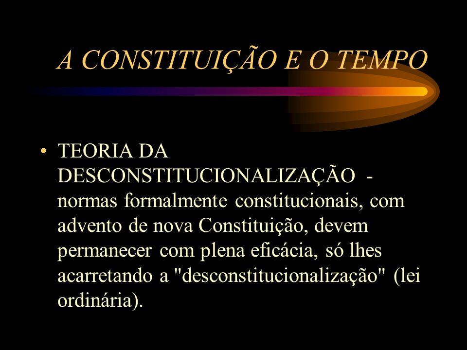 A CONSTITUIÇÃO E O TEMPO