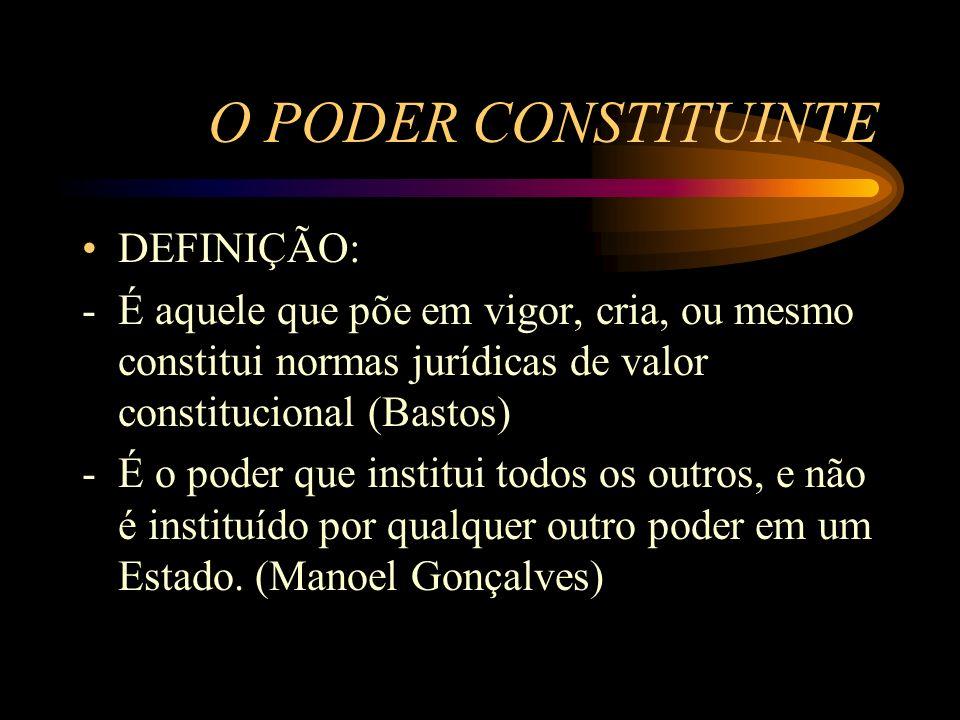 O PODER CONSTITUINTE DEFINIÇÃO: