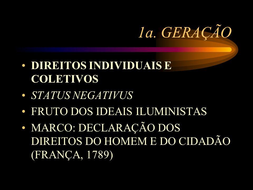 1a. GERAÇÃO DIREITOS INDIVIDUAIS E COLETIVOS STATUS NEGATIVUS