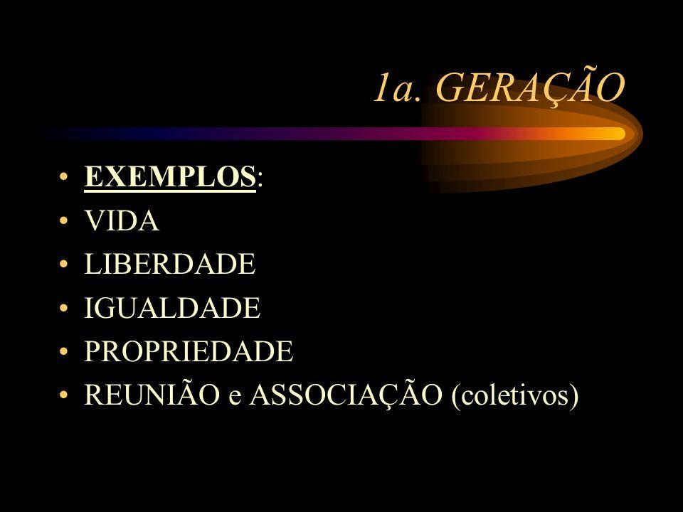 1a. GERAÇÃO EXEMPLOS: VIDA LIBERDADE IGUALDADE PROPRIEDADE