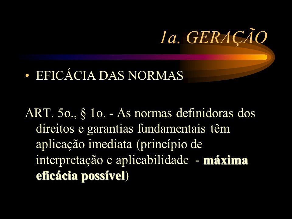 1a. GERAÇÃO EFICÁCIA DAS NORMAS