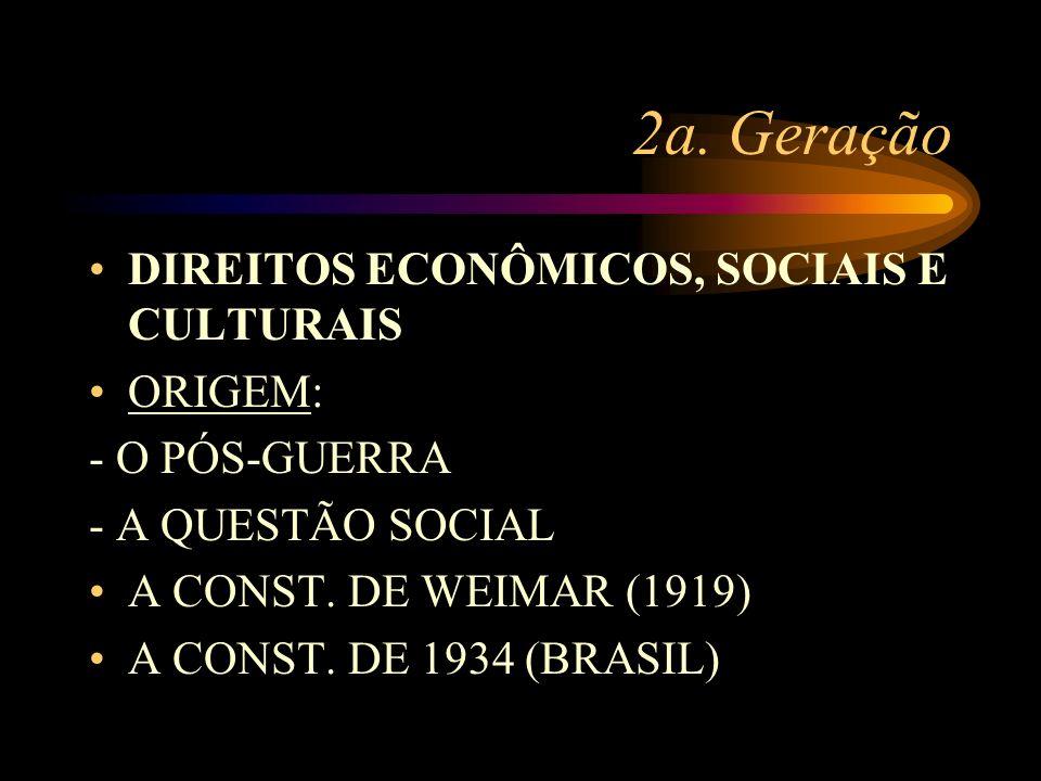 2a. Geração DIREITOS ECONÔMICOS, SOCIAIS E CULTURAIS ORIGEM: