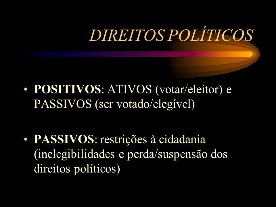 DIREITOS POLÍTICOS POSITIVOS: ATIVOS (votar/eleitor) e PASSIVOS (ser votado/elegível)