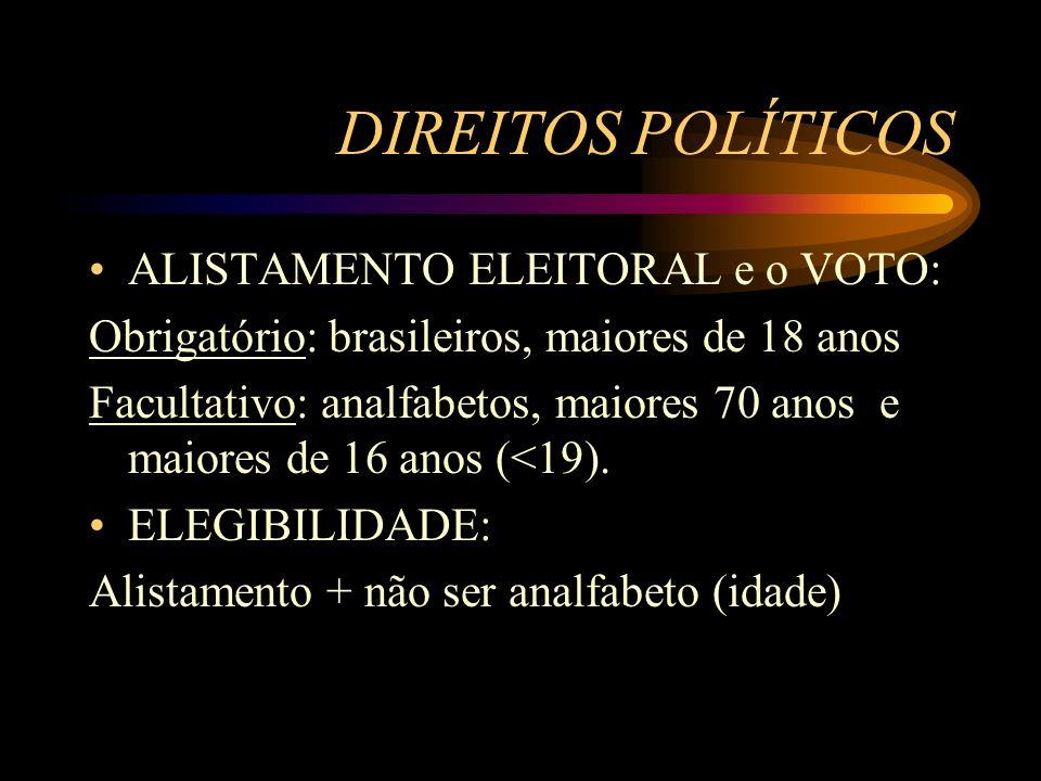 DIREITOS POLÍTICOS ALISTAMENTO ELEITORAL e o VOTO: