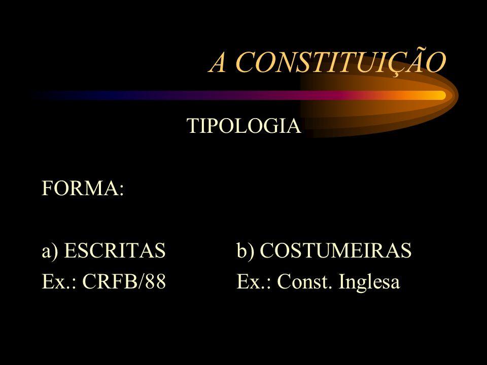 A CONSTITUIÇÃO TIPOLOGIA FORMA: a) ESCRITAS b) COSTUMEIRAS