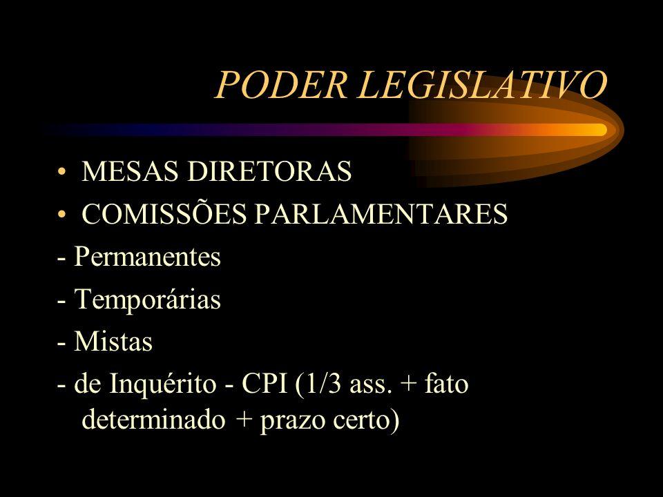 PODER LEGISLATIVO MESAS DIRETORAS COMISSÕES PARLAMENTARES