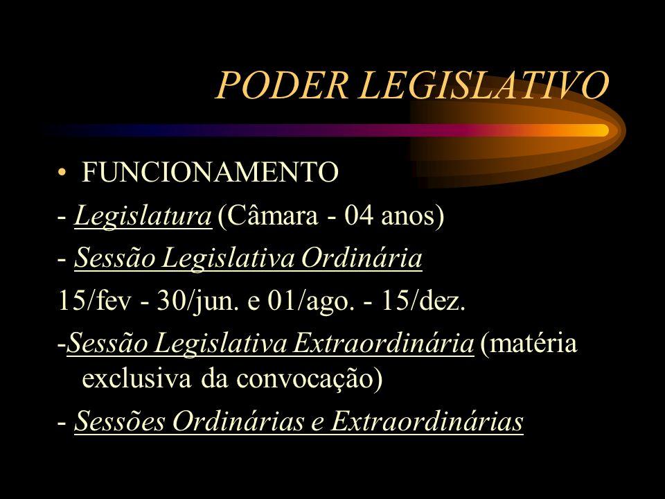 PODER LEGISLATIVO FUNCIONAMENTO - Legislatura (Câmara - 04 anos)
