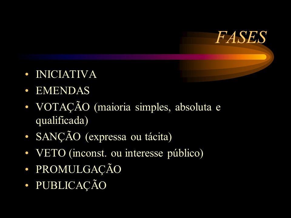 FASES INICIATIVA EMENDAS