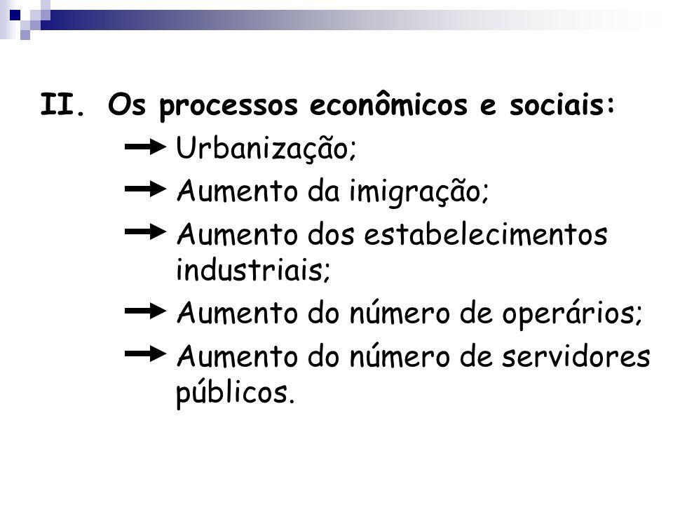 II. Os processos econômicos e sociais: