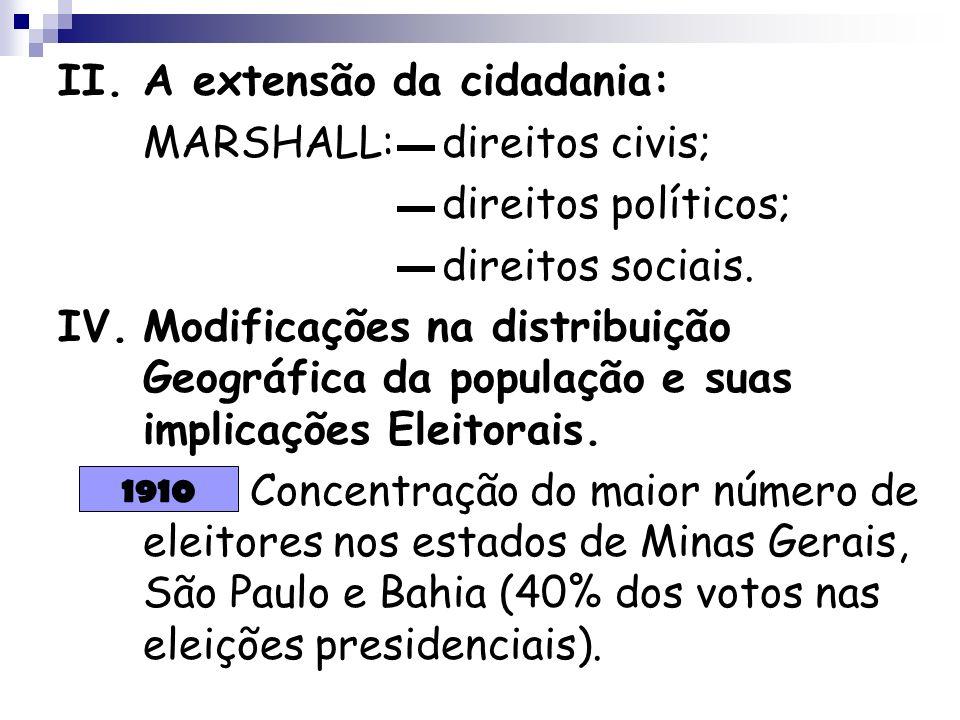 II. A extensão da cidadania: MARSHALL: direitos civis;