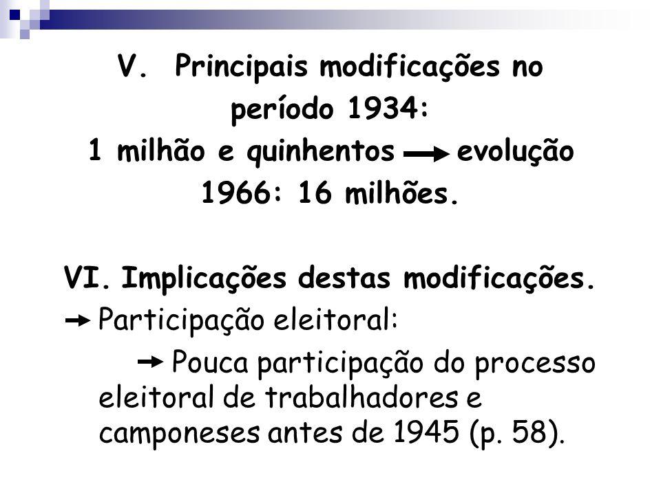 V. Principais modificações no período 1934: