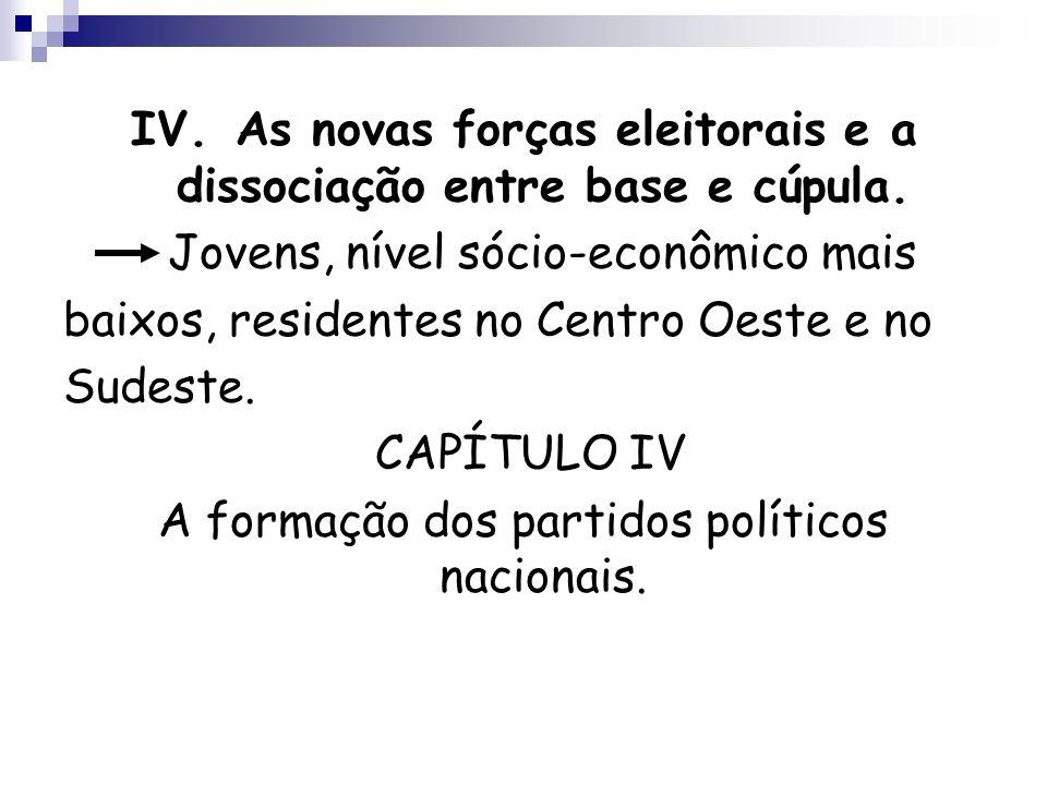 IV. As novas forças eleitorais e a dissociação entre base e cúpula.