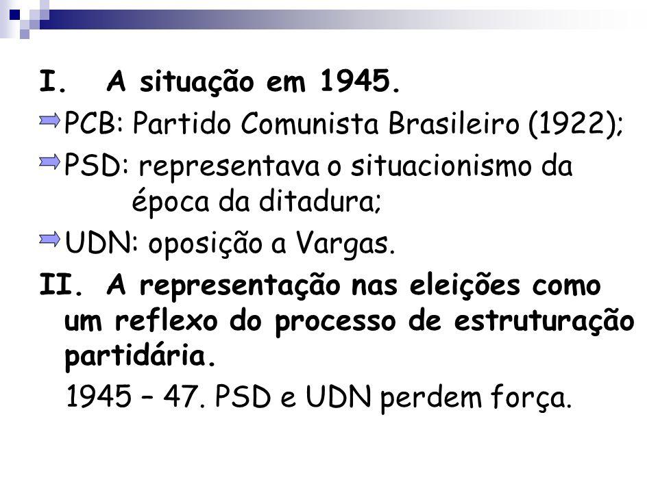 I. A situação em 1945. PCB: Partido Comunista Brasileiro (1922); PSD: representava o situacionismo da época da ditadura;