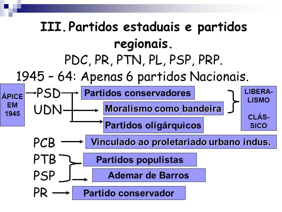 III. Partidos estaduais e partidos regionais.