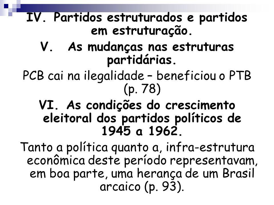 IV. Partidos estruturados e partidos em estruturação.