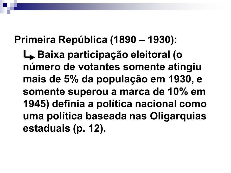 Primeira República (1890 – 1930):