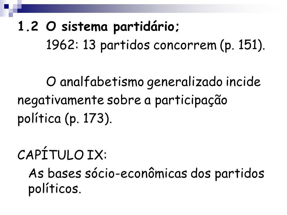 1.2 O sistema partidário; 1962: 13 partidos concorrem (p. 151). O analfabetismo generalizado incide.
