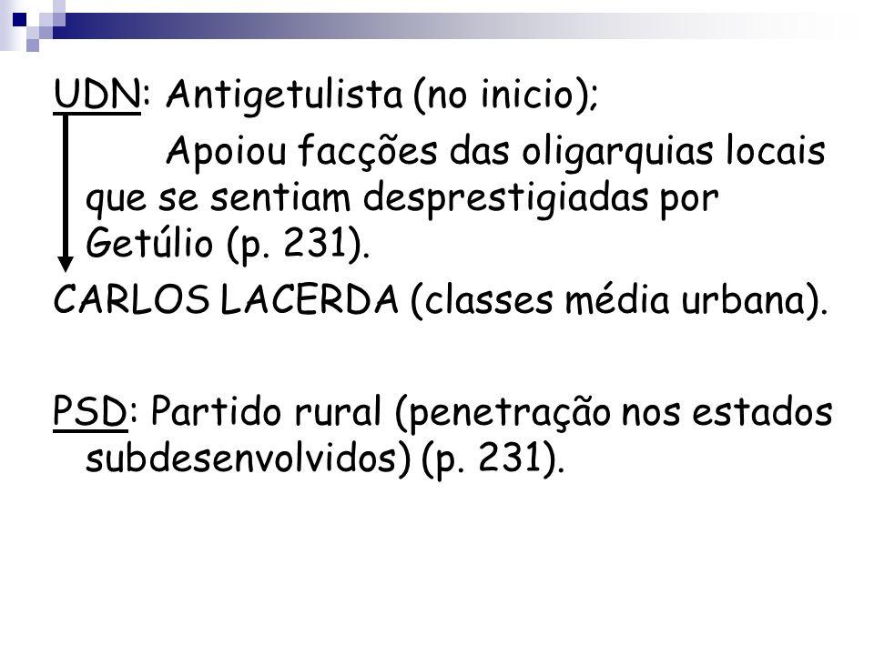 UDN: Antigetulista (no inicio);