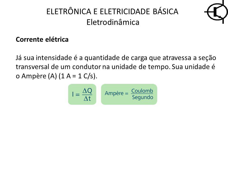 ELETRÔNICA E ELETRICIDADE BÁSICA Eletrodinâmica