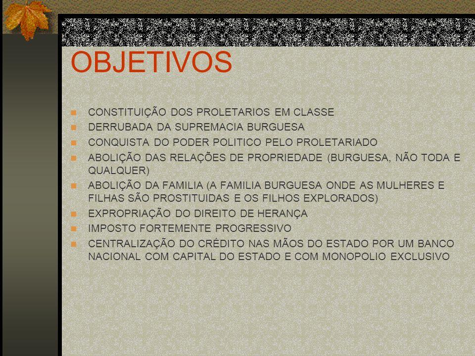 OBJETIVOS CONSTITUIÇÃO DOS PROLETARIOS EM CLASSE