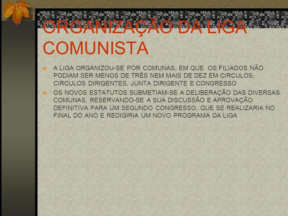 ORGANIZAÇÃO DA LIGA COMUNISTA