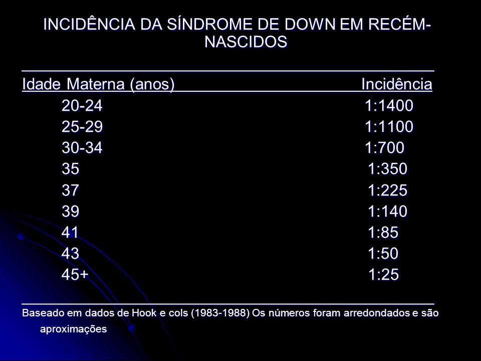 INCIDÊNCIA DA SÍNDROME DE DOWN EM RECÉM-NASCIDOS