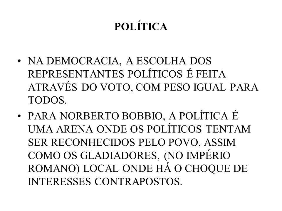 POLÍTICA NA DEMOCRACIA, A ESCOLHA DOS REPRESENTANTES POLÍTICOS É FEITA ATRAVÉS DO VOTO, COM PESO IGUAL PARA TODOS.
