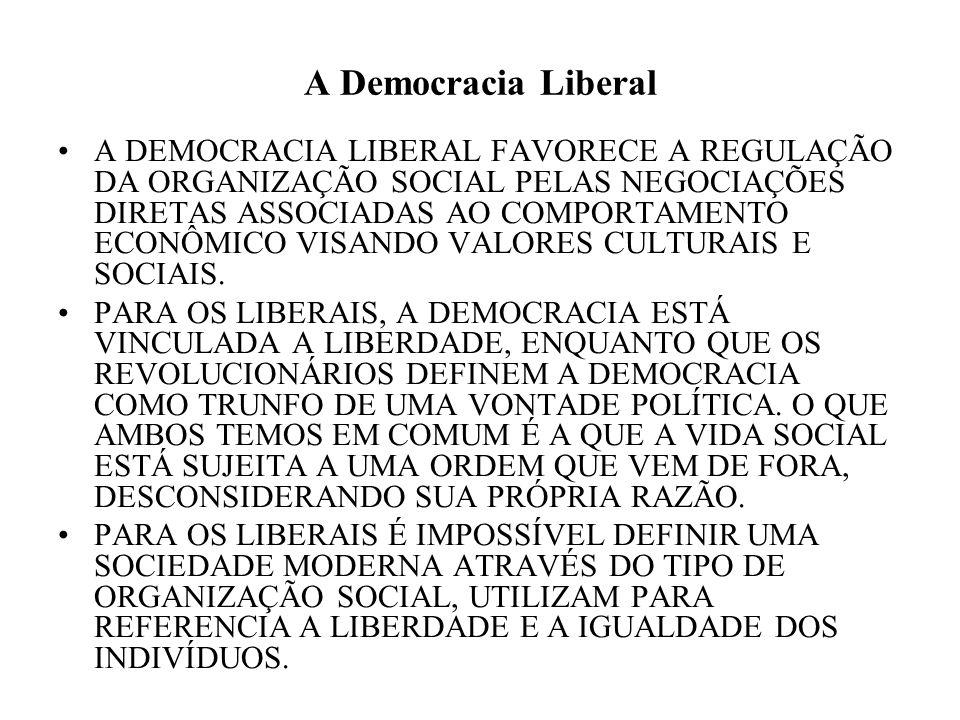 A Democracia Liberal