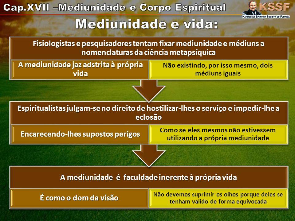 Mediunidade e vida: Cap.XVII –Mediunidade e Corpo Espiritual