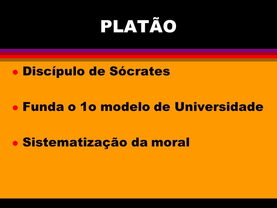 PLATÃO Discípulo de Sócrates Funda o 1o modelo de Universidade