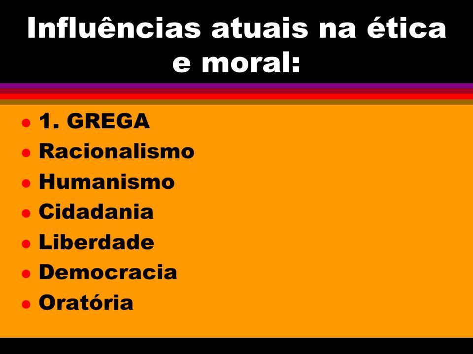 Influências atuais na ética e moral: