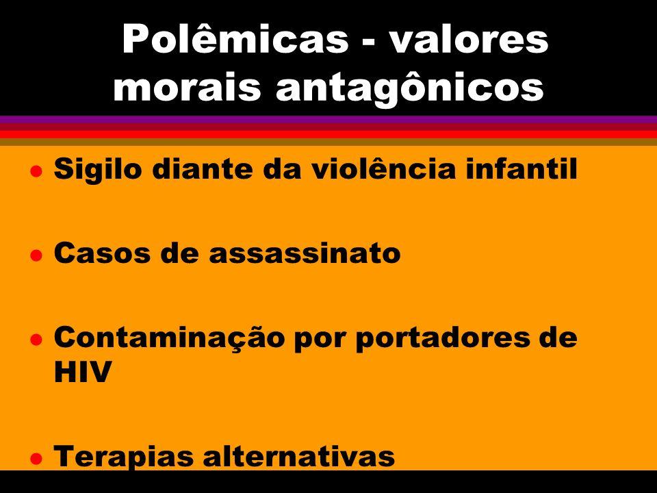 Polêmicas - valores morais antagônicos
