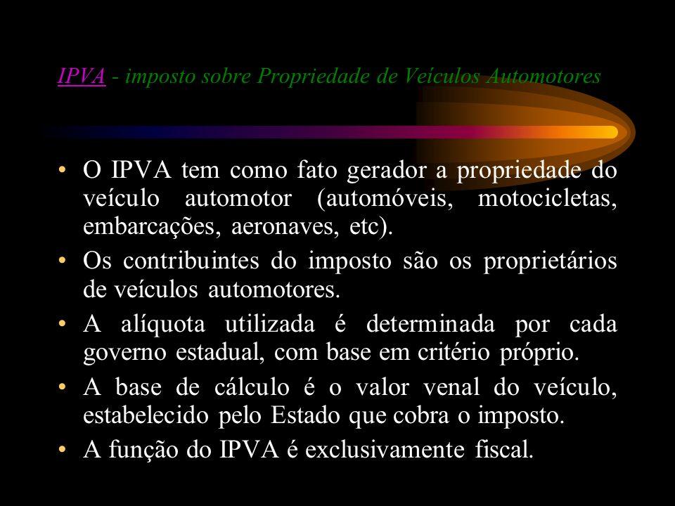 IPVA - imposto sobre Propriedade de Veículos Automotores