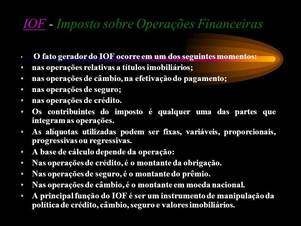 IOF - Imposto sobre Operações Financeiras