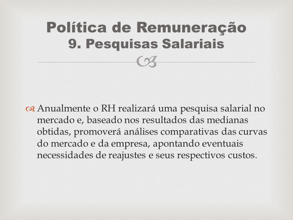 Política de Remuneração 9. Pesquisas Salariais