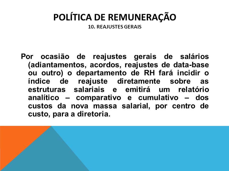 Política de Remuneração 10. Reajustes Gerais