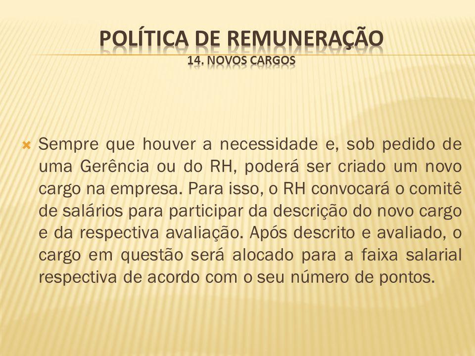 Política de Remuneração 14. Novos Cargos