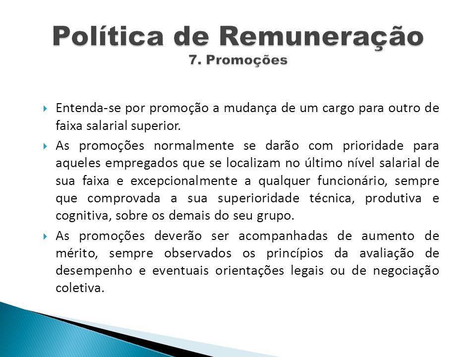 Política de Remuneração 7. Promoções