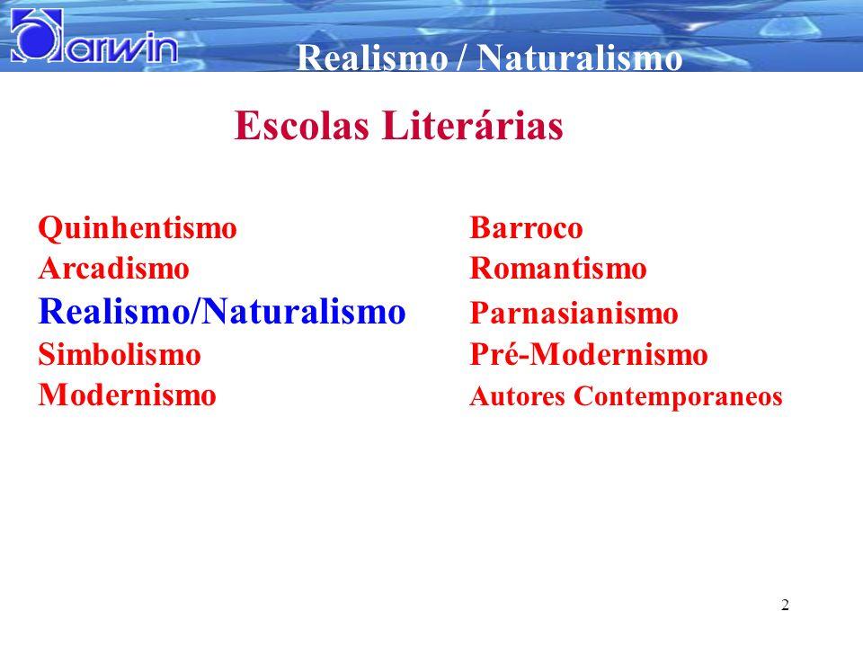 Escolas Literárias Realismo/Naturalismo Parnasianismo