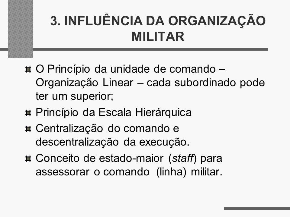 3. INFLUÊNCIA DA ORGANIZAÇÃO MILITAR