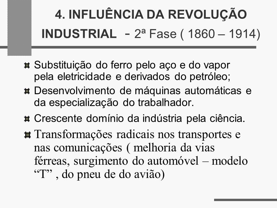 4. INFLUÊNCIA DA REVOLUÇÃO INDUSTRIAL - 2ª Fase ( 1860 – 1914)