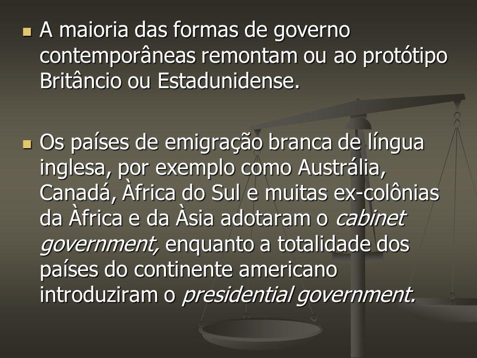 A maioria das formas de governo contemporâneas remontam ou ao protótipo Britâncio ou Estadunidense.