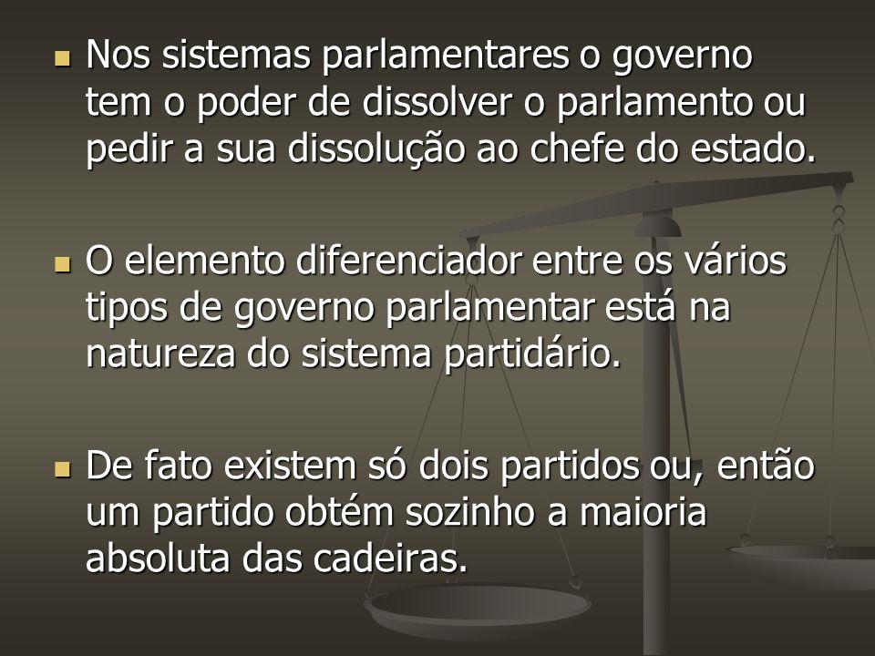 Nos sistemas parlamentares o governo tem o poder de dissolver o parlamento ou pedir a sua dissolução ao chefe do estado.